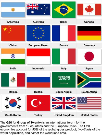 Flags of Group of Twenty G20 member countries