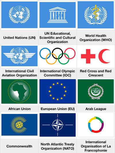Flags of International Organizations