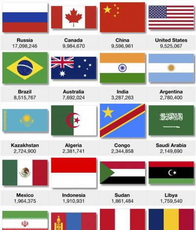 National flags of 20 largest countries by land area
