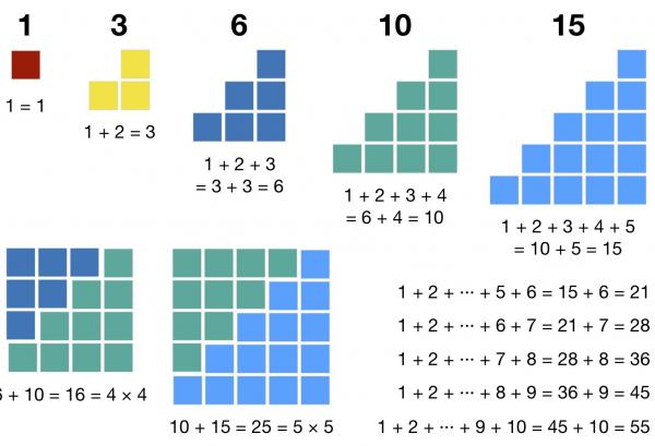 Number Blocks: Triangular Numbers