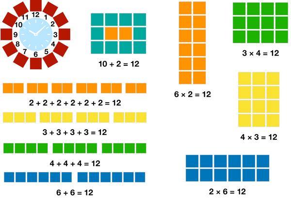Number Blocks: Twelve