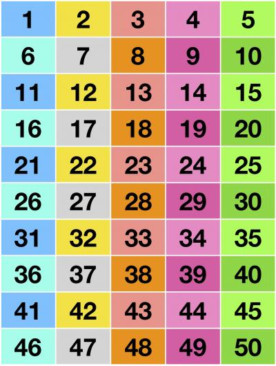 Colored Table Chart of Numbers From One to Fifty