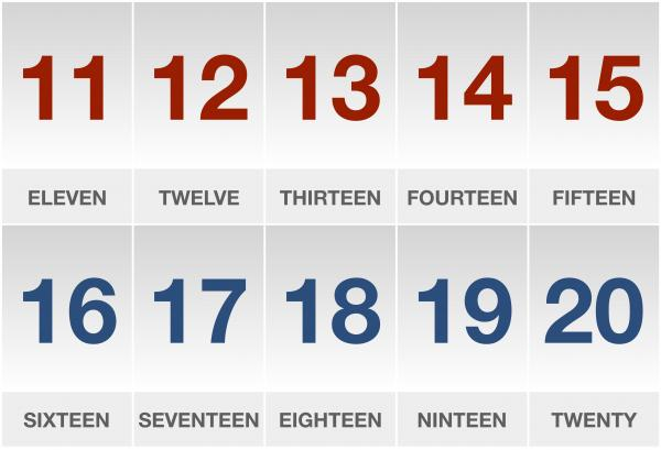 Numbers From Eleven To Twenty