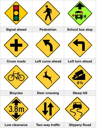Yellow Diamond-Shaped Warning Road Signs