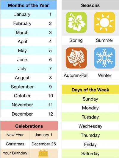 Seasons, Months of the Year, Days of the Week