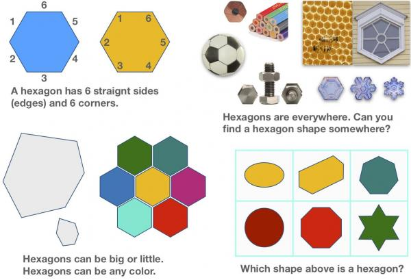 All About Shapes - What is a Hexagon?