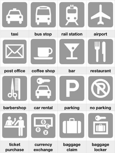 Common Symbol Signs - Pictograms