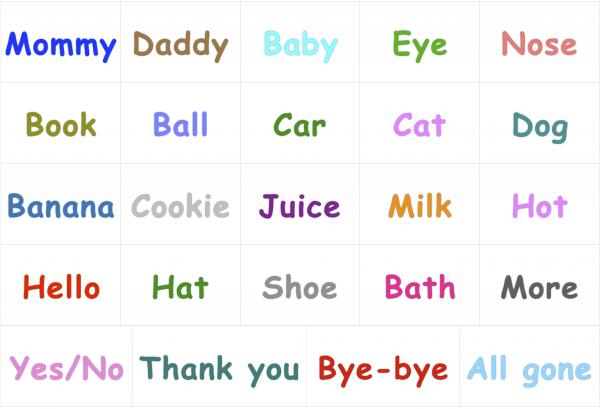 Twenty-Five Most Common Words 2-Year-Old Toddlers Say