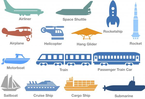 Transportation Vehicles by Air, Rail and Water