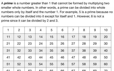 Finding prime numbers by sifting