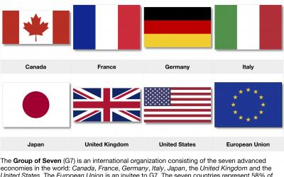 Flags of Group of Seven G7 member countries