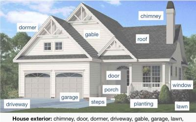 Exterior Components of a House