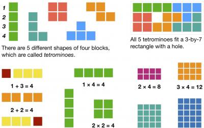 Number Blocks: All About Four
