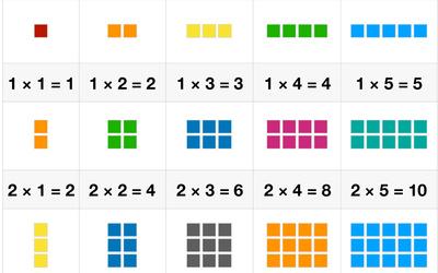 Number Blocks: Multiplications 5 by 5
