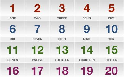 Numbers From One To Twenty
