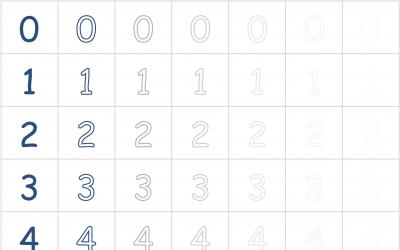 Outlines of Digits From Zero to Nine