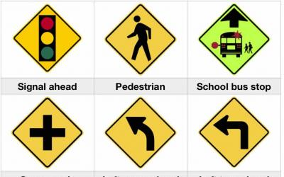 Yellow Diamond-Shaped Warning Road Signs
