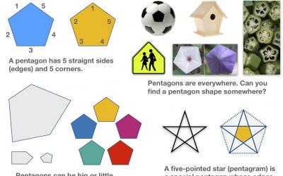All About Shapes - What is a Pentagon?