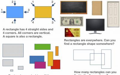 All About Shapes - What is a Rectangle?