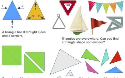 All About Shapes - What is a Triangle?