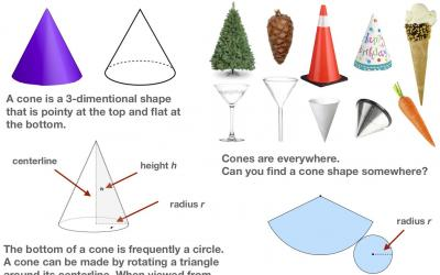 All About 3D Shapes - What is a Cone?