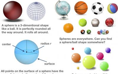 All About 3D Shapes - What is a Sphere?